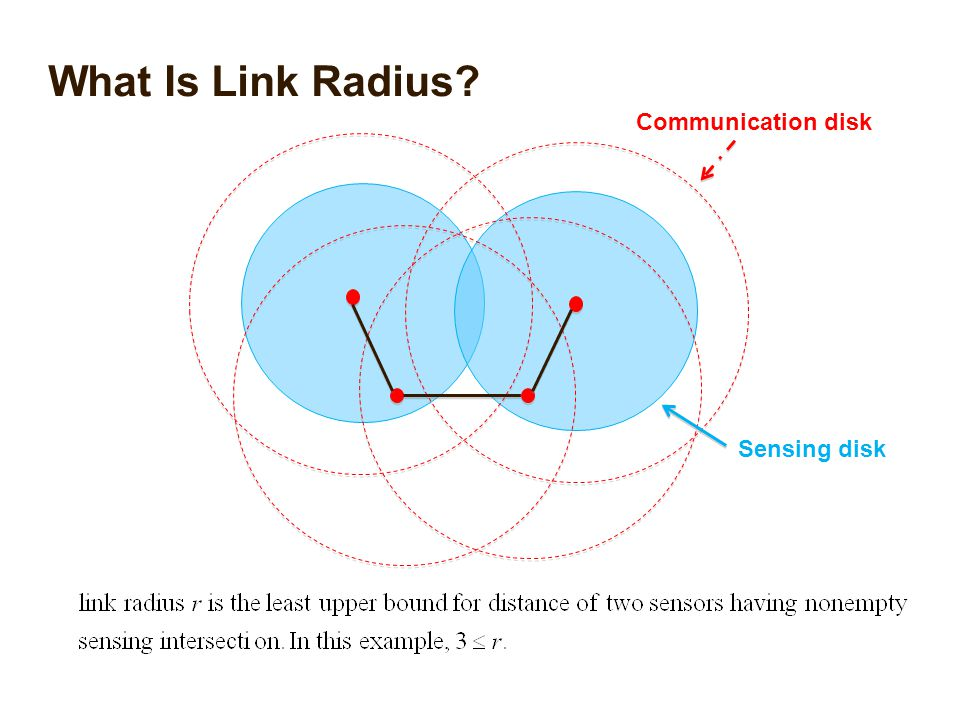 What Is Link Radius Communication disk Sensing disk