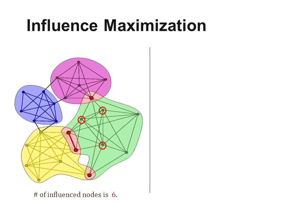 Influence Maximization