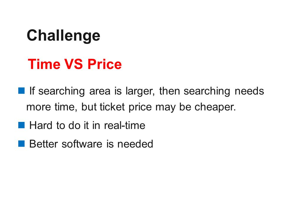 Challenge Time VS Price