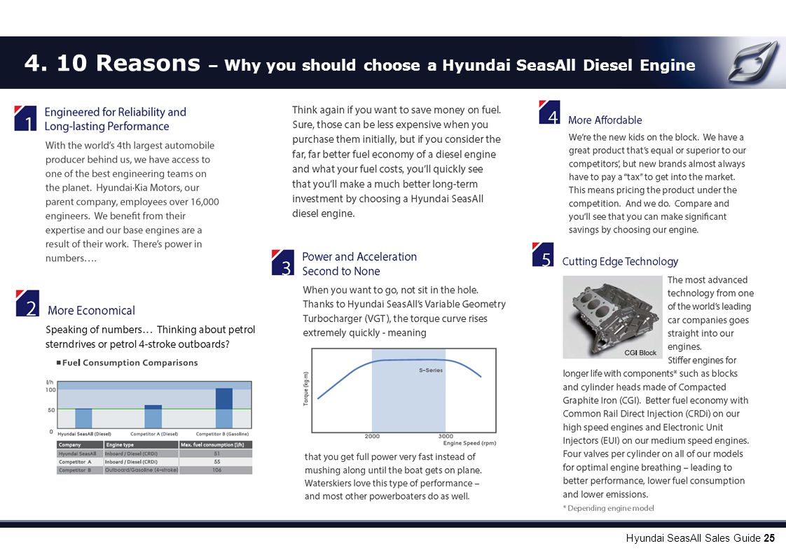 4. 10 Reasons – Why you should choose a Hyundai SeasAll Diesel Engine