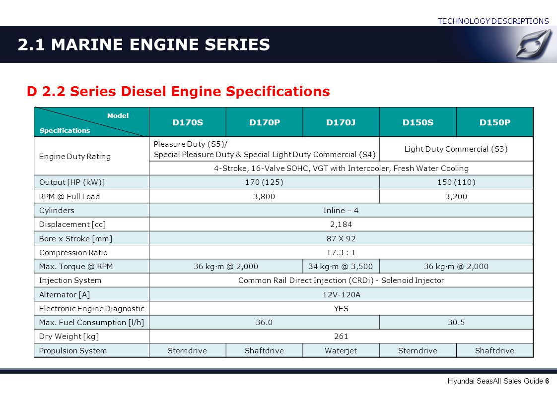 2.1 MARINE ENGINE SERIES U 1.6 Series Diesel Engine Specifications