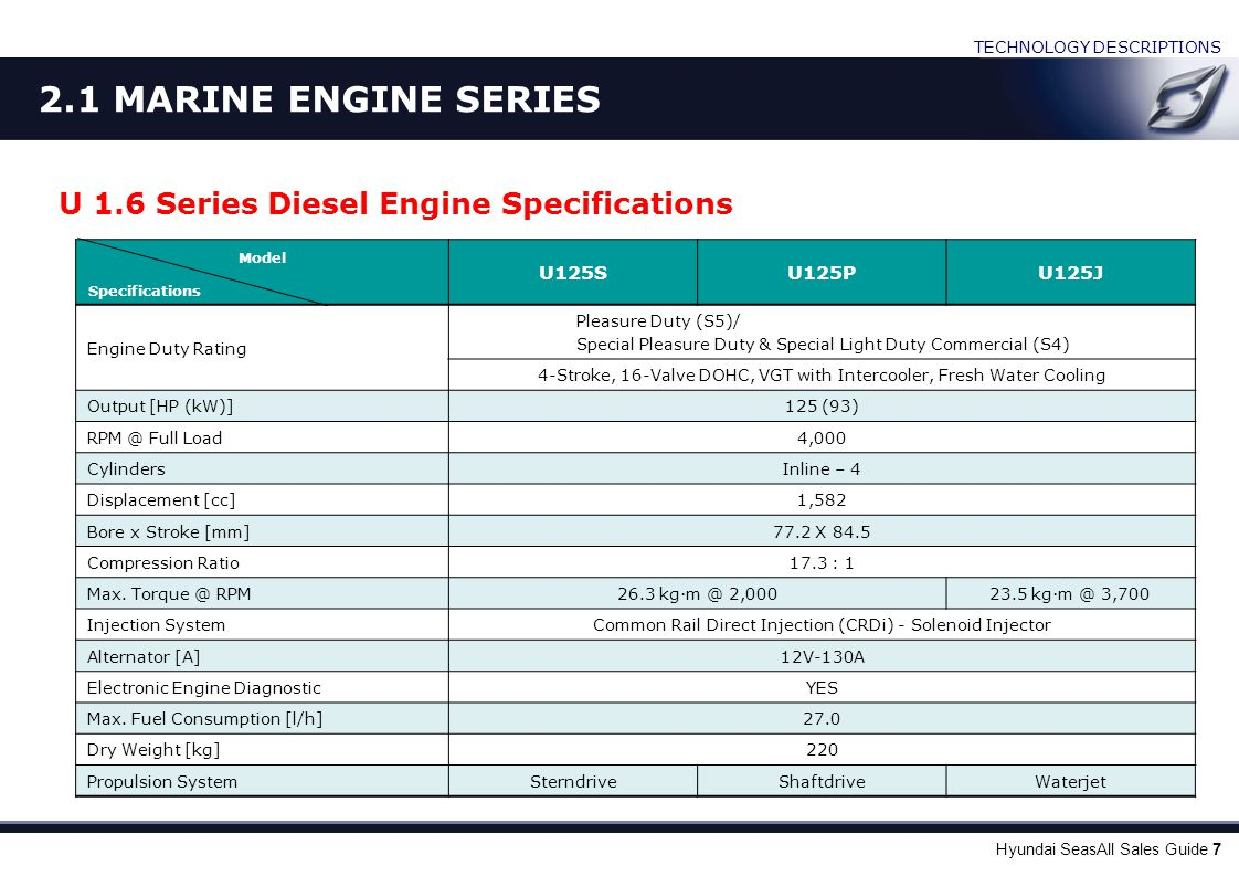 2.2 FEATURES and BENEFITS Marine Engine Characteristics – S&D&U SERIES