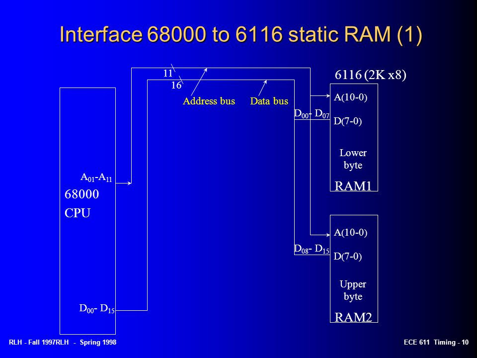 Interface 68000 to 6116 static RAM (1)