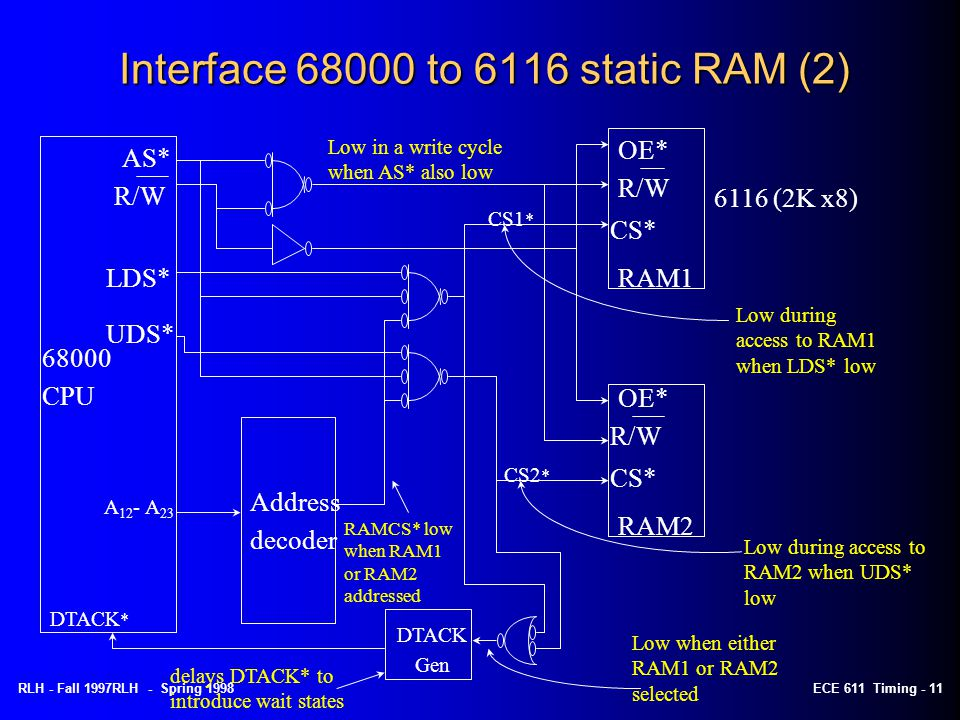 Interface 68000 to 6116 static RAM (2)
