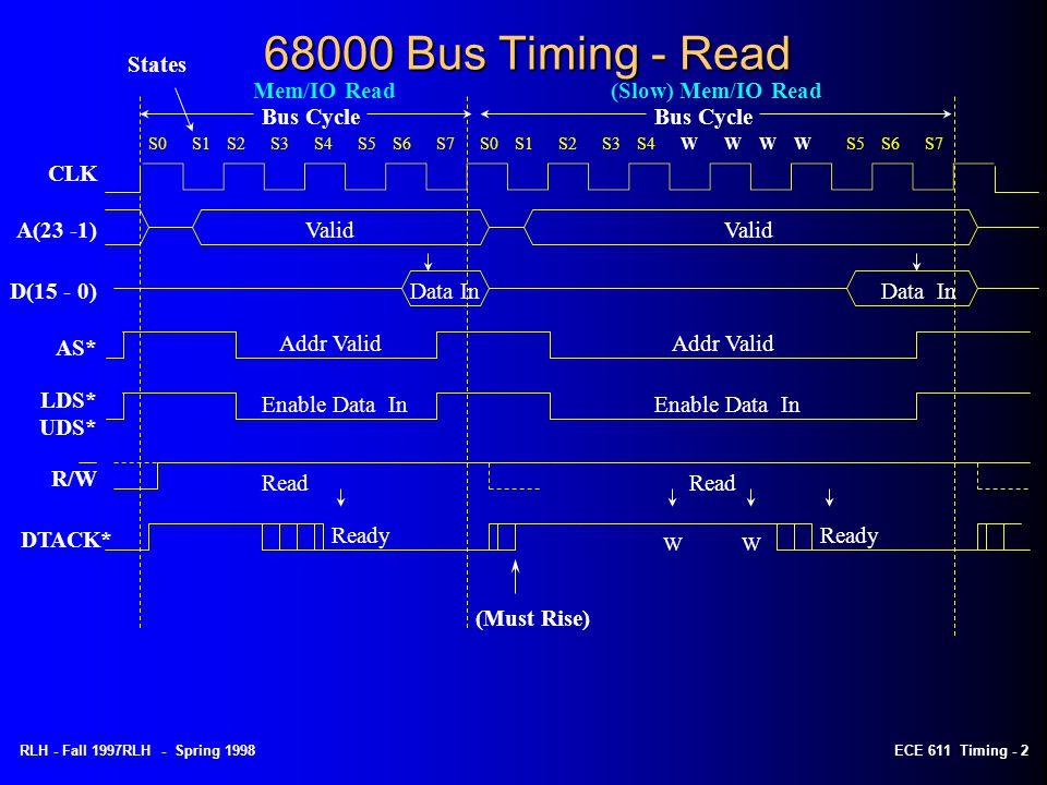 68000 Bus Timing - Read States Mem/IO Read (Slow) Mem/IO Read