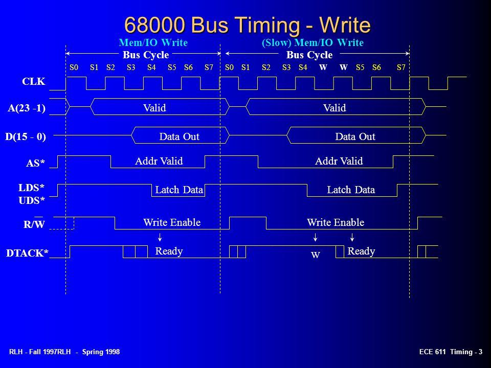 68000 Bus Timing - Write Mem/IO Write (Slow) Mem/IO Write Bus Cycle