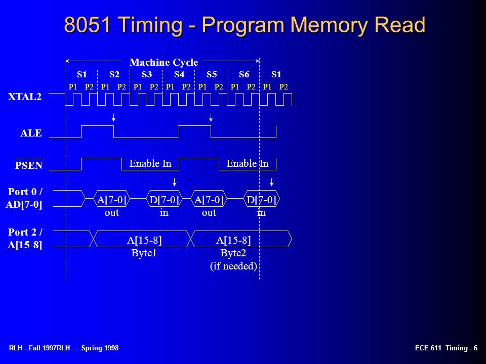8051 Timing - Program Memory Read