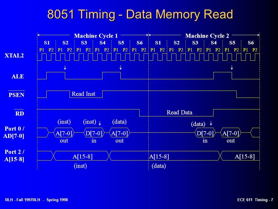 8051 Timing - Data Memory Read