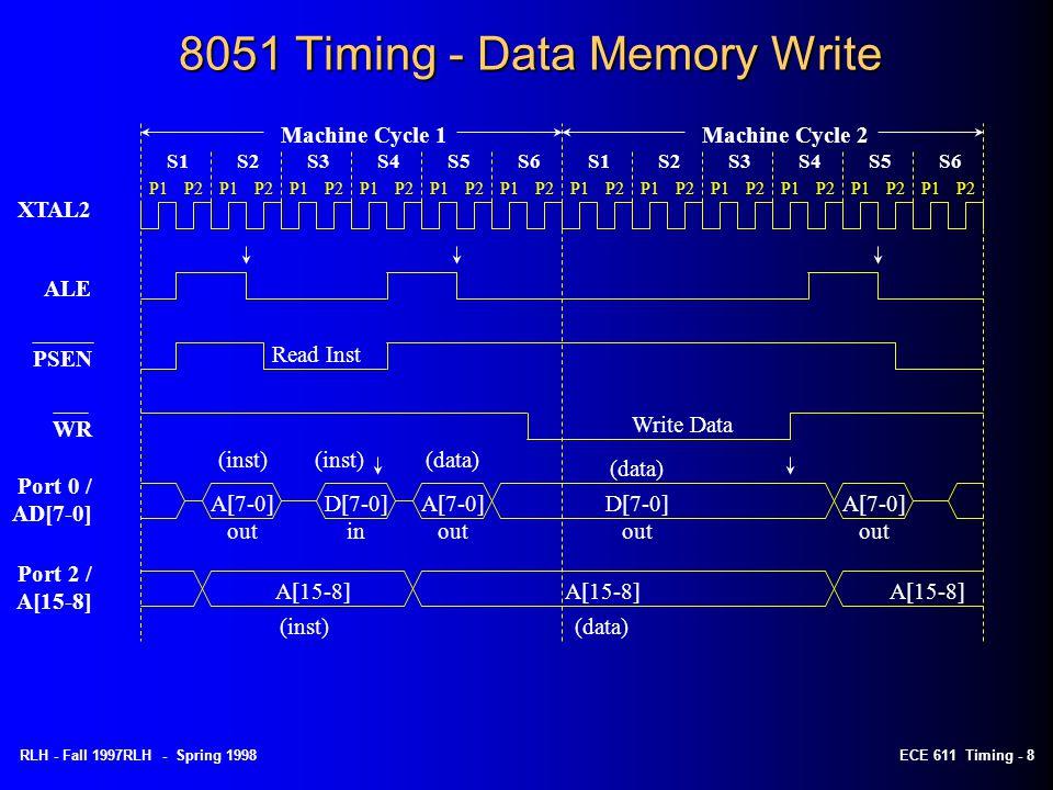 8051 Timing - Data Memory Write