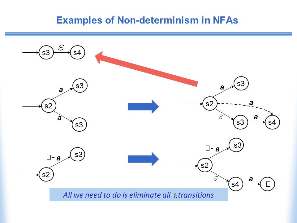 Examples of Non-determinism in NFAs