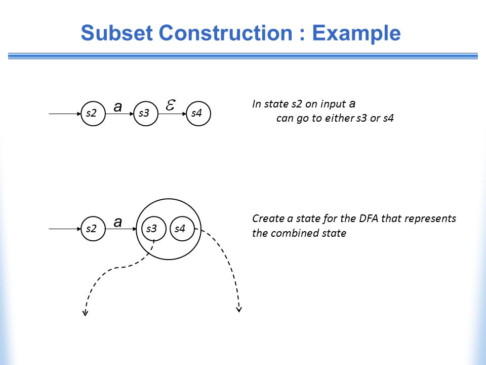 Subset Construction : Example