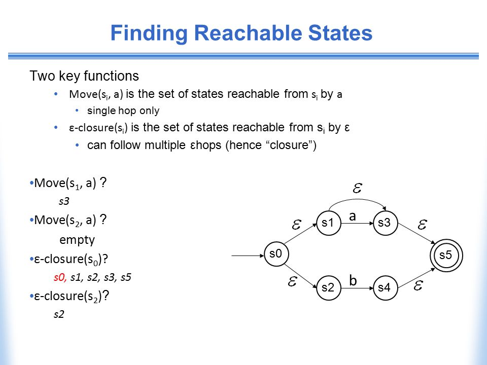 Finding Reachable States