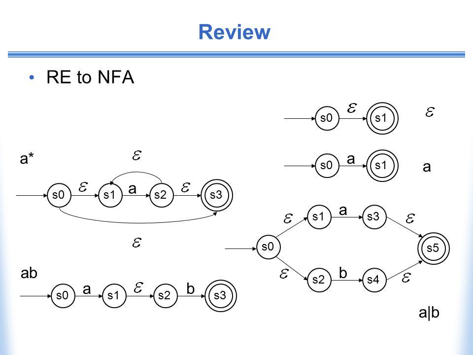 Review RE to NFA a* a a a a b ab a b a|b s0 s1 s0 s1 s1 s3 s0 s2 s1 s3