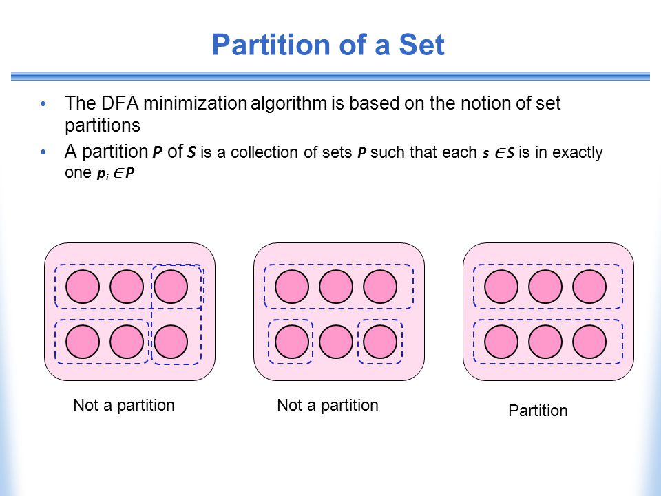 Partition of a Set The DFA minimization algorithm is based on the notion of set partitions.