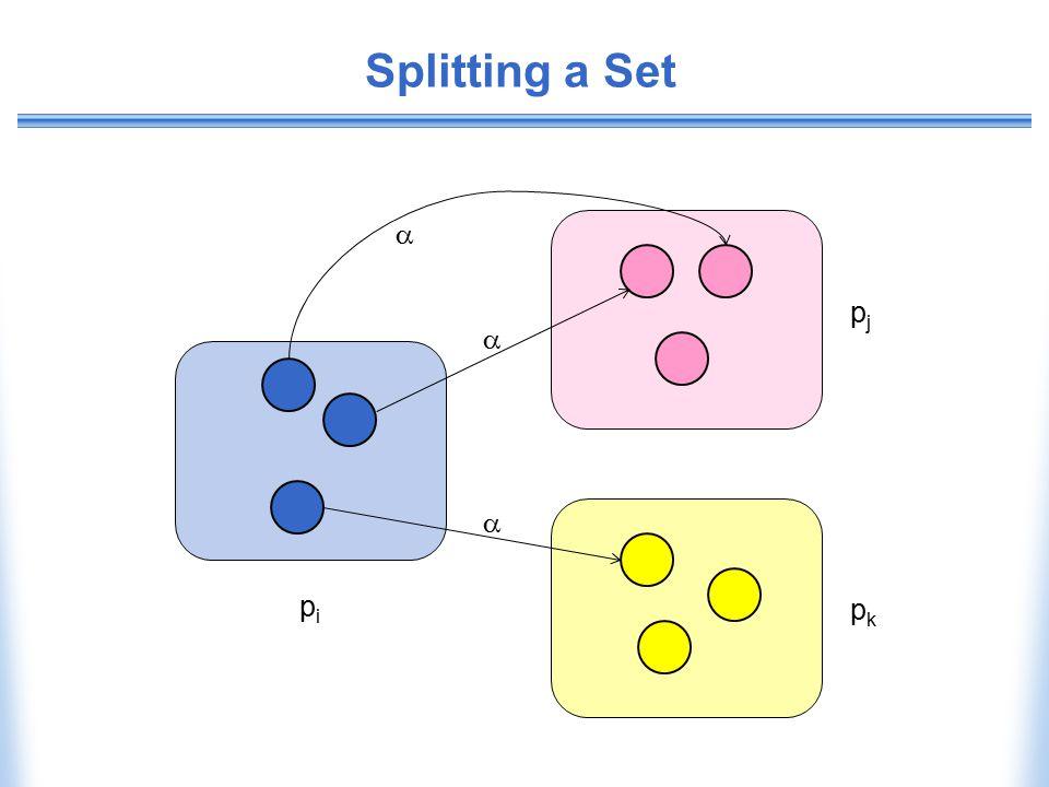 Splitting a Set  pj   pi pk