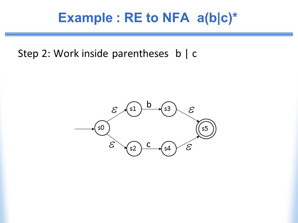 Example : RE to NFA a(b|c)*