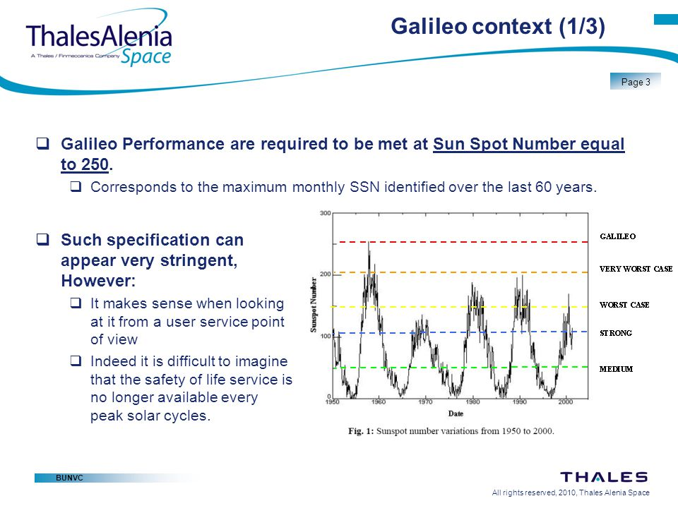 Galileo context (1/3) Galileo Performance are required to be met at Sun Spot Number equal to 250.