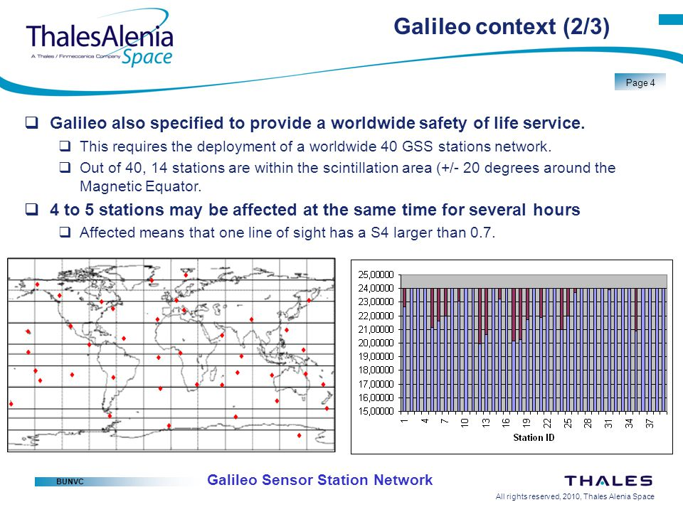 Galileo context (2/3) Galileo also specified to provide a worldwide safety of life service.