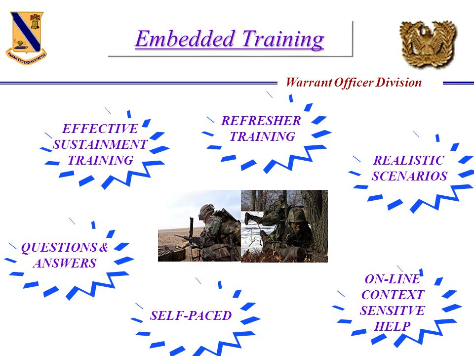 Embedded Training REFRESHER TRAINING EFFECTIVE SUSTAINMENT TRAINING