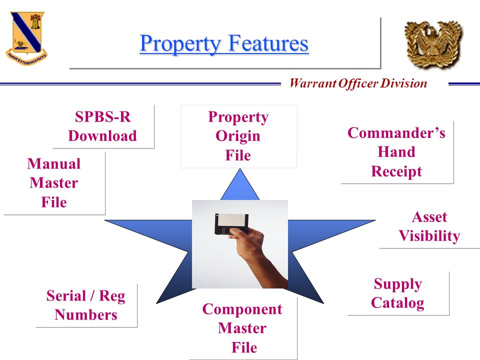 Property Features SPBS-R Download Property Origin File Commander's