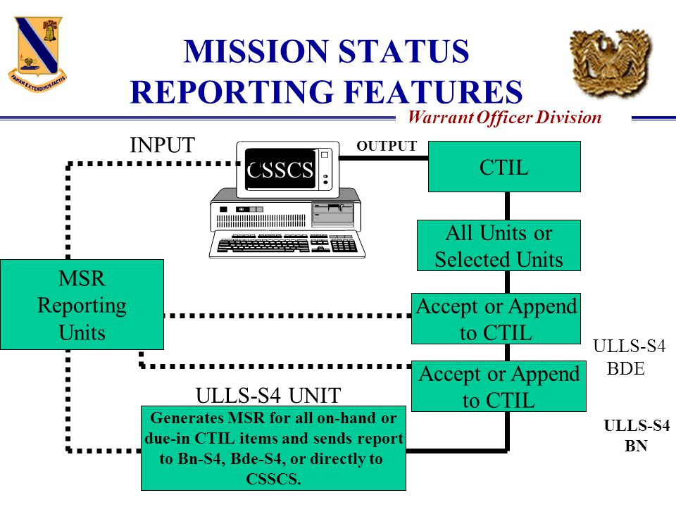 MISSION STATUS REPORTING FEATURES