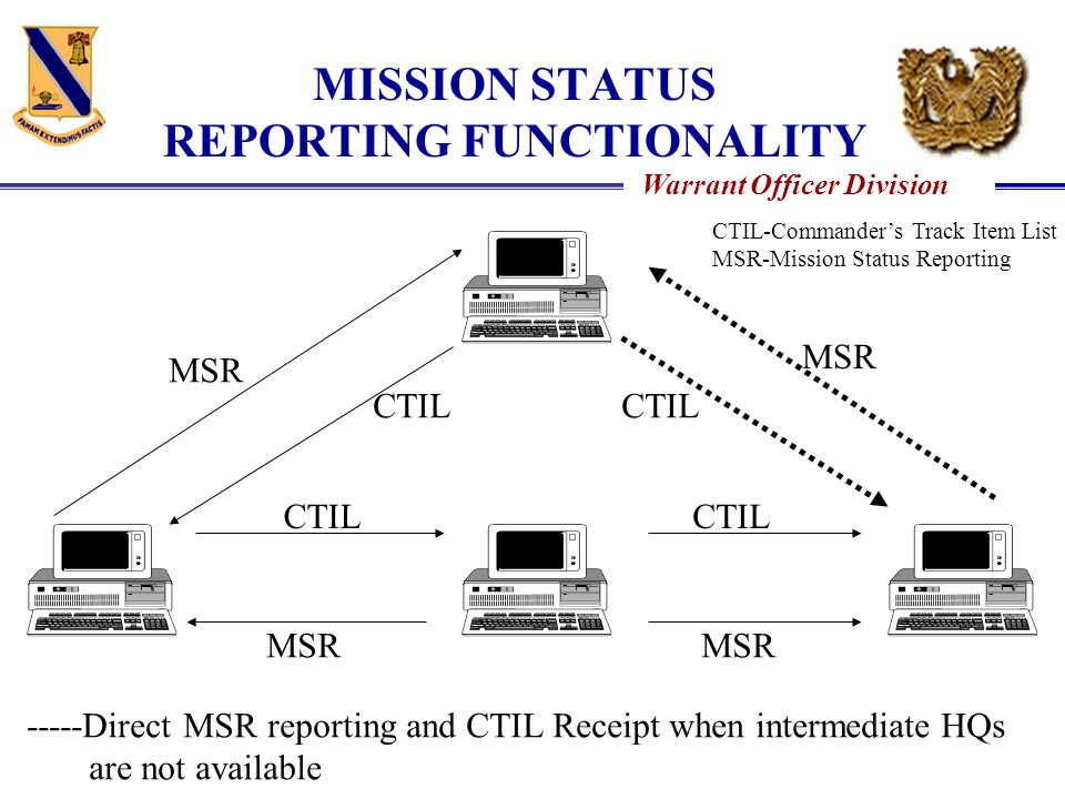 MISSION STATUS REPORTING FUNCTIONALITY