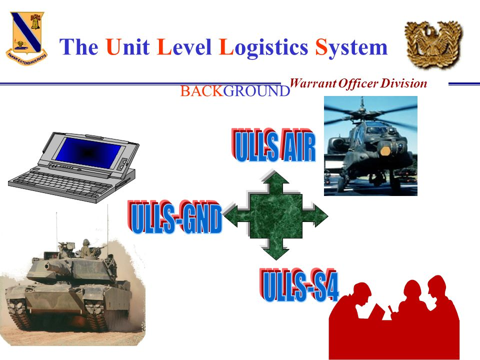 The Unit Level Logistics System