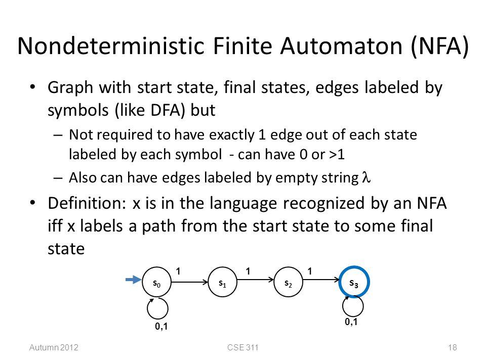 Nondeterministic Finite Automaton (NFA)