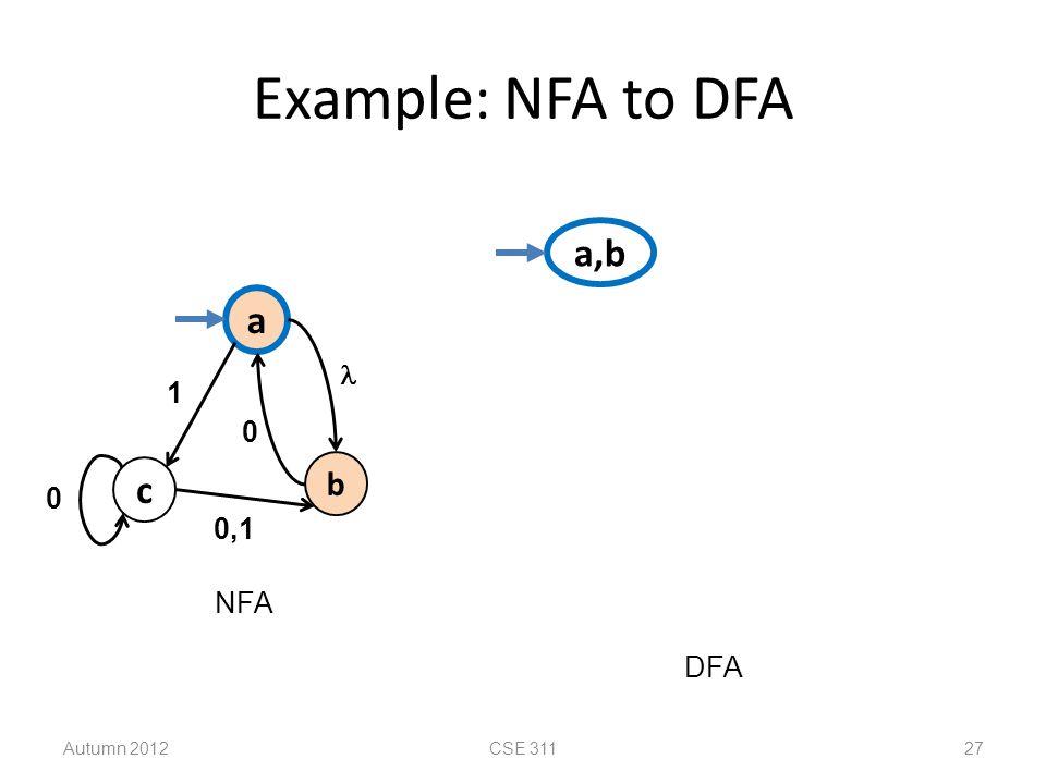 Example: NFA to DFA a,b c a b  0,1 1 NFA DFA Autumn 2012 CSE 311