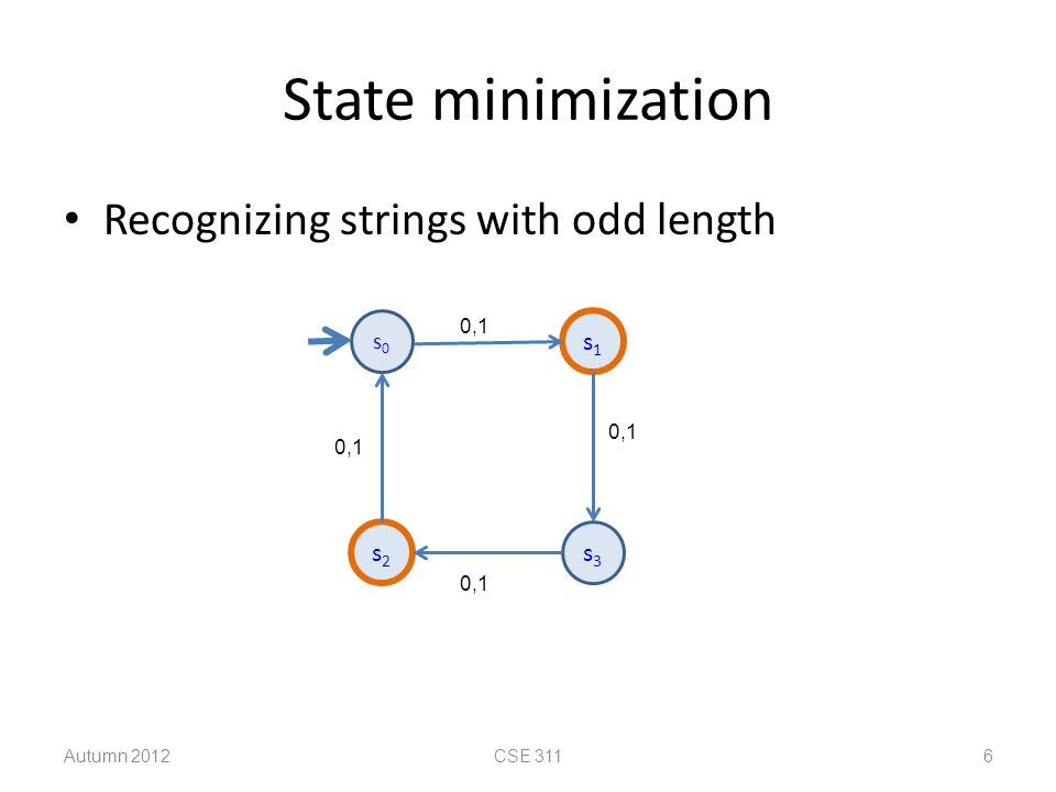 State minimization Recognizing strings with odd length s1 s2 s3 s0 0,1