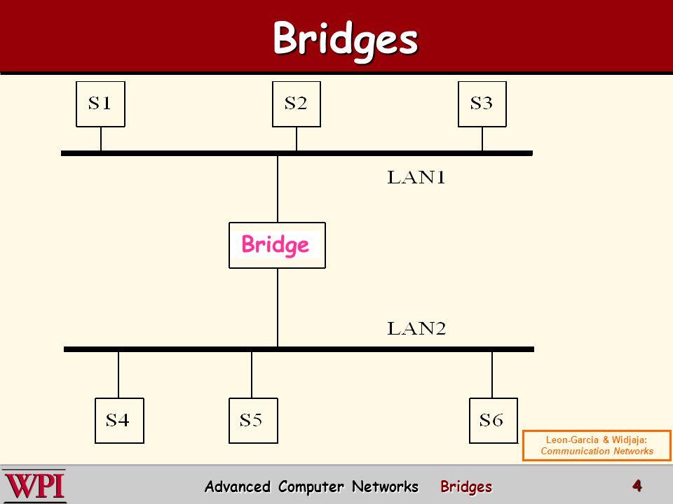 Bridges Bridge Advanced Computer Networks Bridges