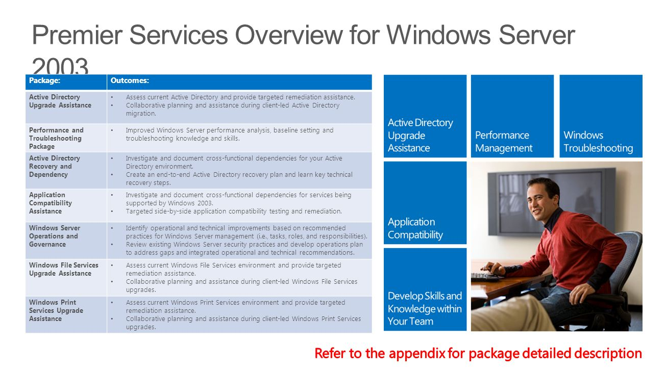 Premier Services Overview for Windows Server 2003