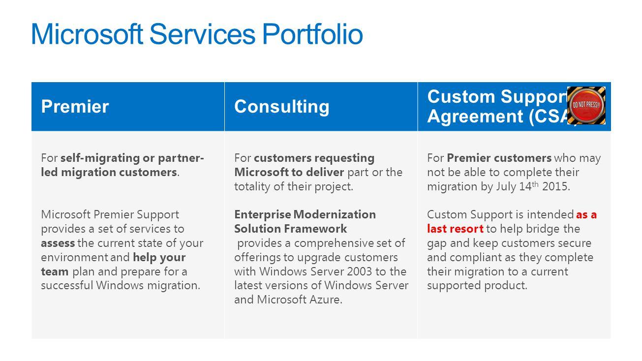 Microsoft Services Portfolio
