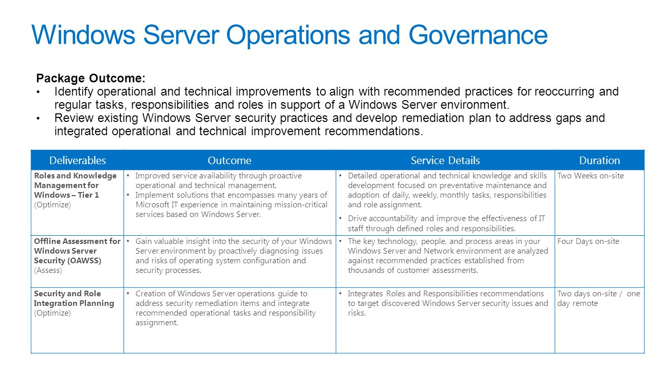 Windows Server Operations and Governance