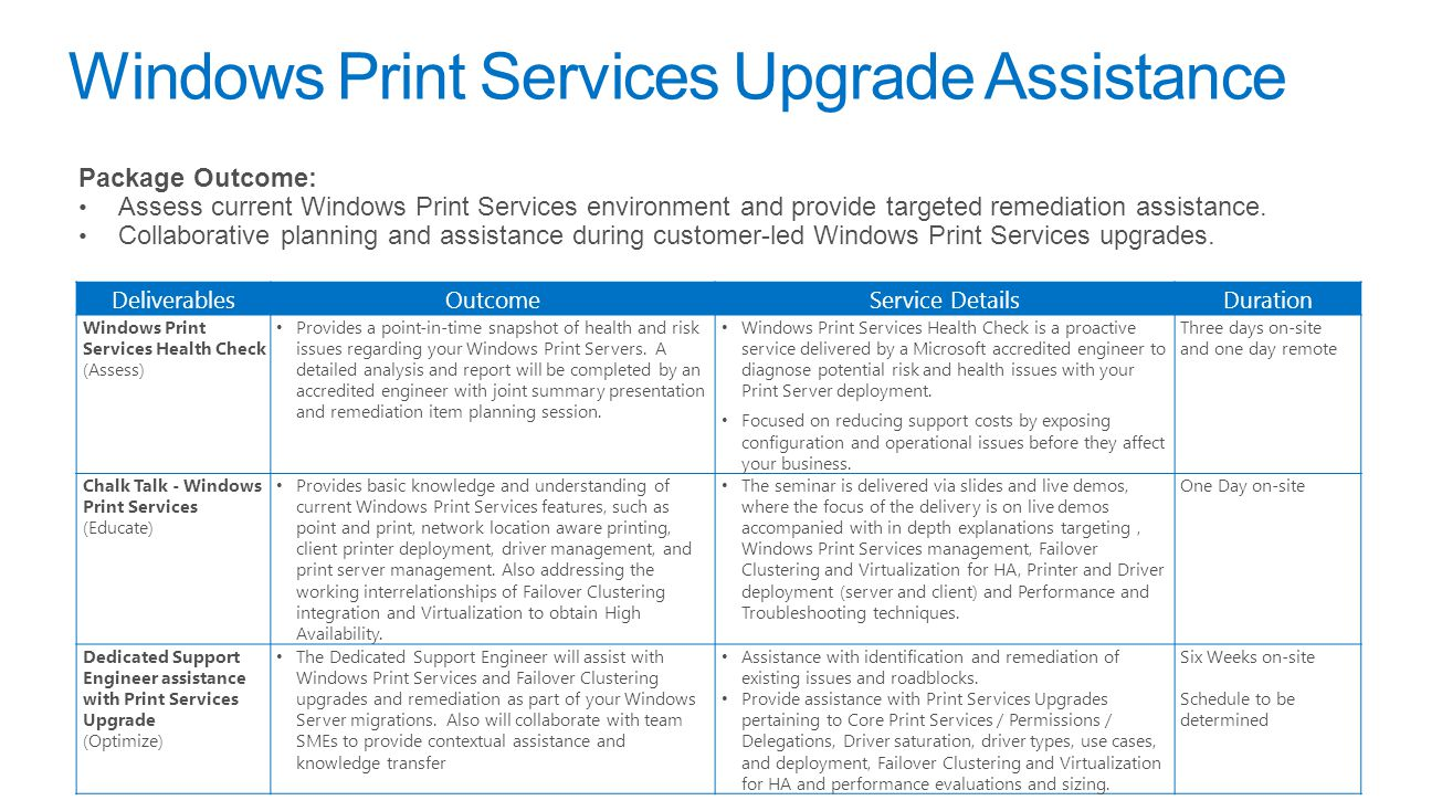 Windows Print Services Upgrade Assistance
