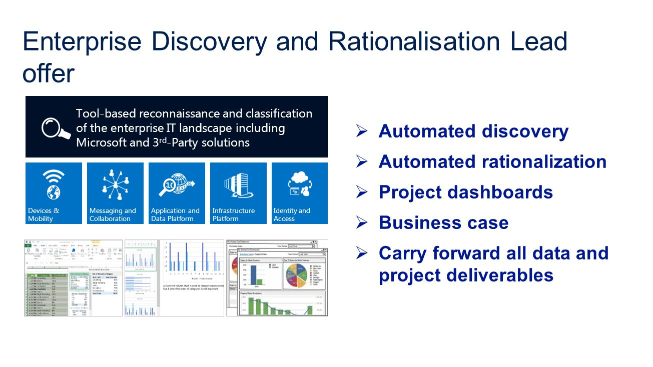 Enterprise Discovery and Rationalisation Lead offer