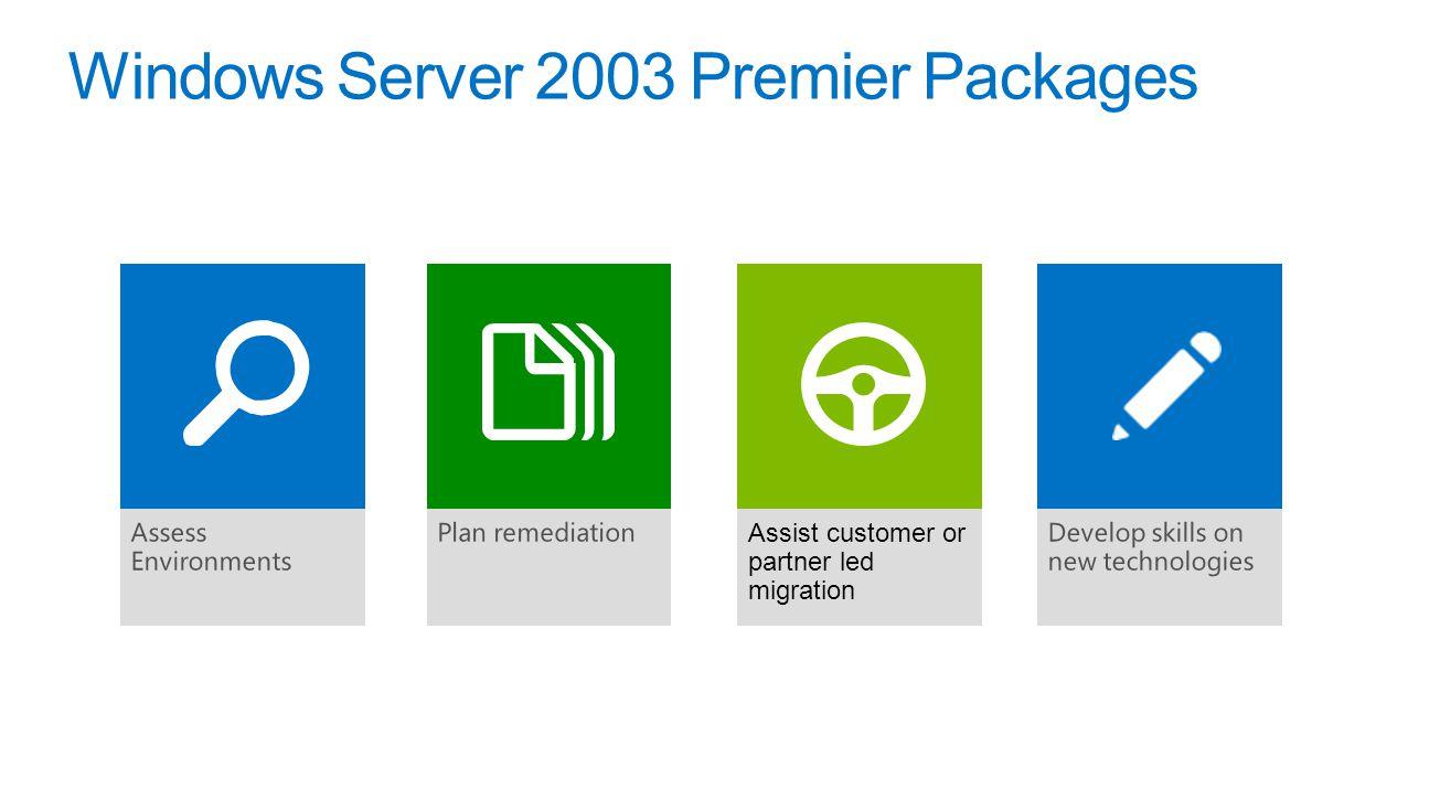 Windows Server 2003 Premier Packages