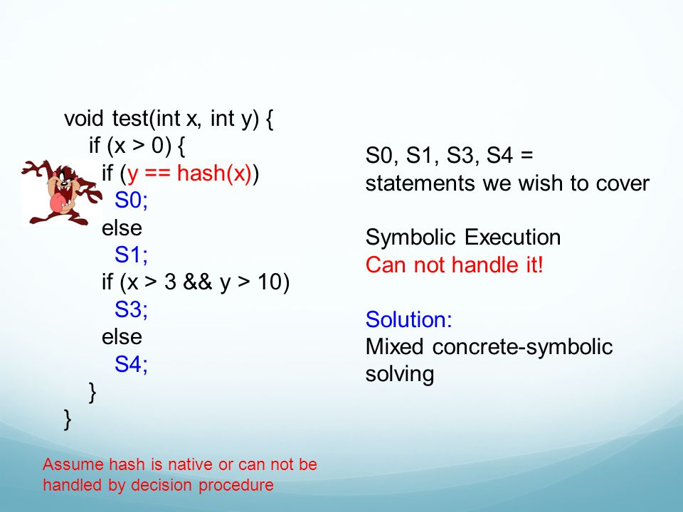 statements we wish to cover Symbolic Execution Can not handle it!