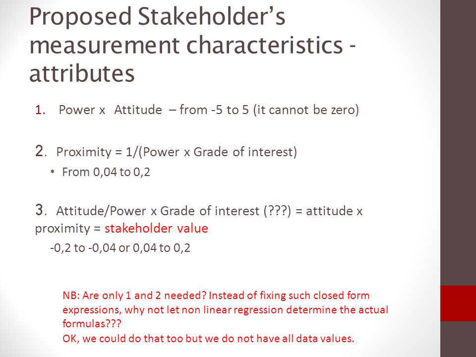 Proposed Stakeholder's measurement characteristics - attributes