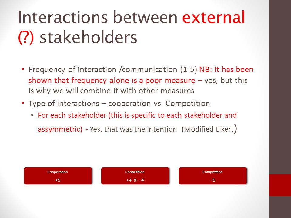 Interactions between external ( ) stakeholders