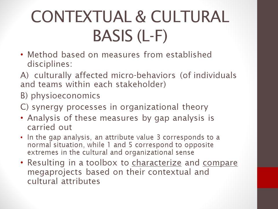 CONTEXTUAL & CULTURAL BASIS (L-F)