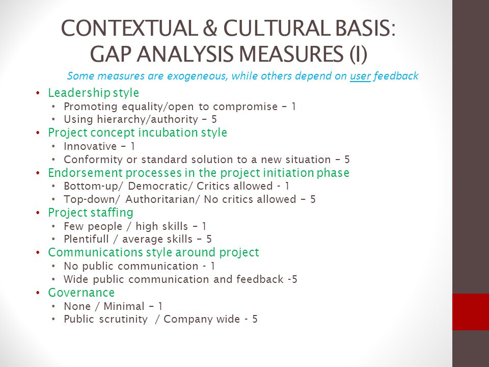 CONTEXTUAL & CULTURAL BASIS: GAP ANALYSIS MEASURES (I)