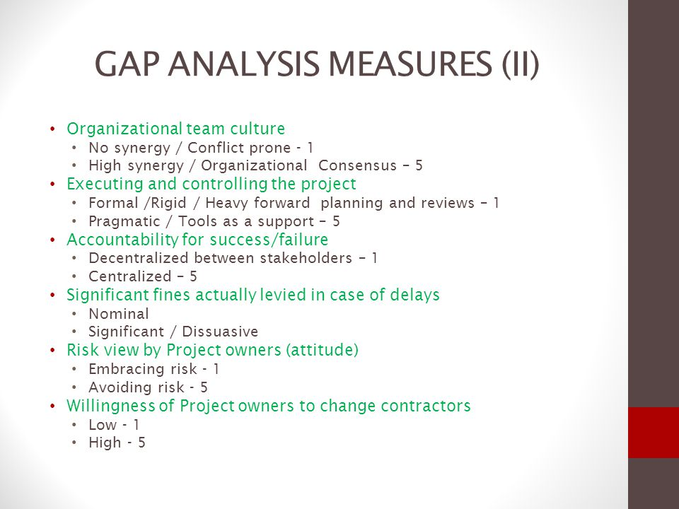GAP ANALYSIS MEASURES (II)