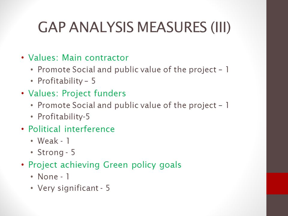 GAP ANALYSIS MEASURES (III)