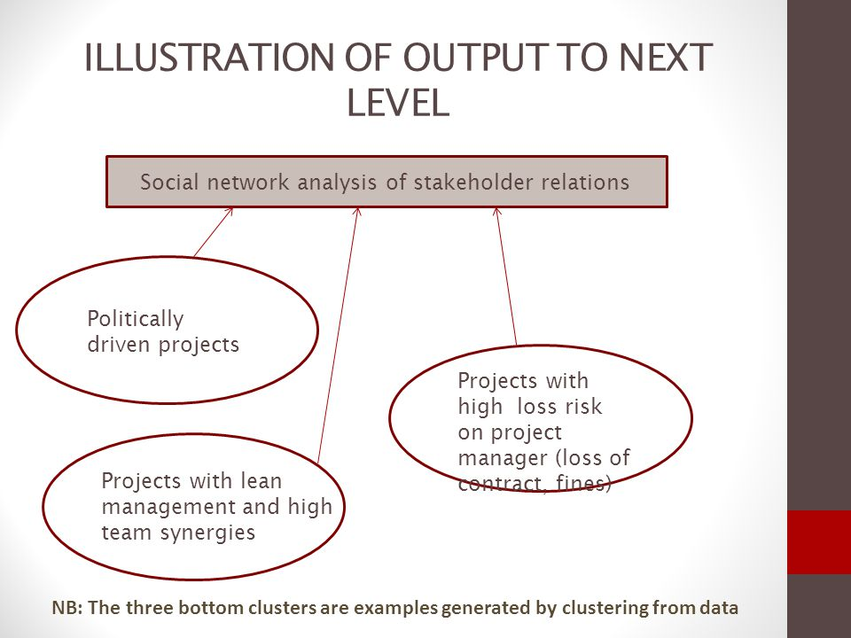 ILLUSTRATION OF OUTPUT TO NEXT LEVEL