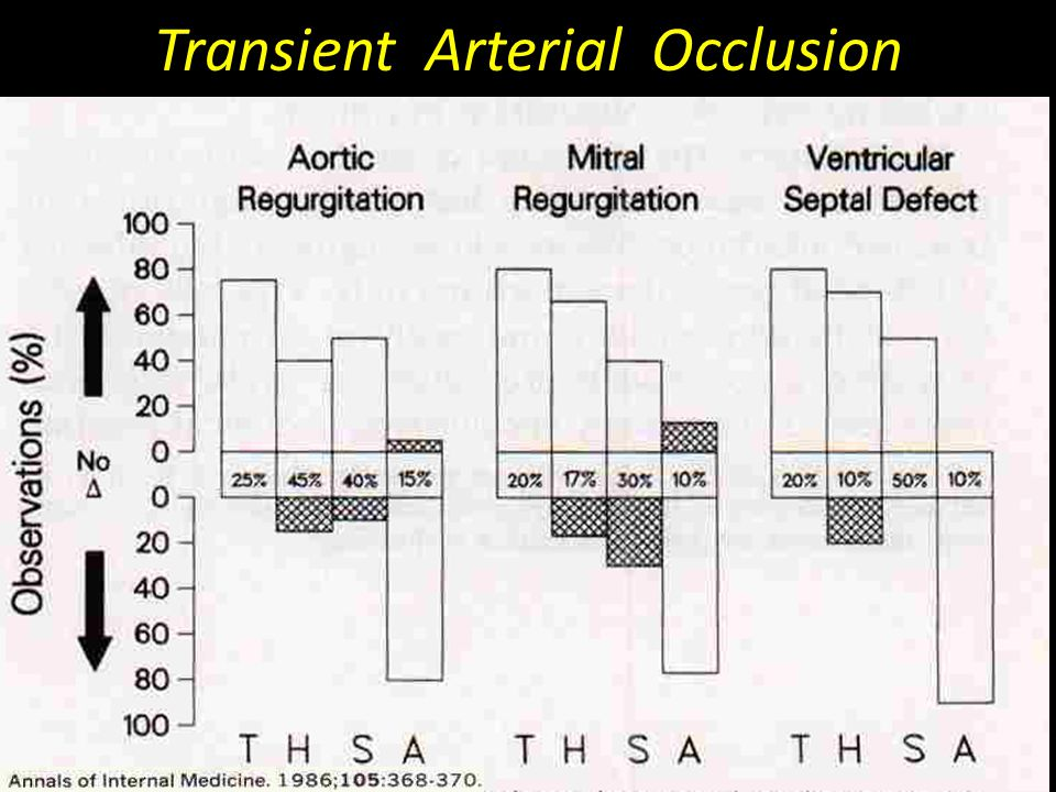 Transient Arterial Occlusion