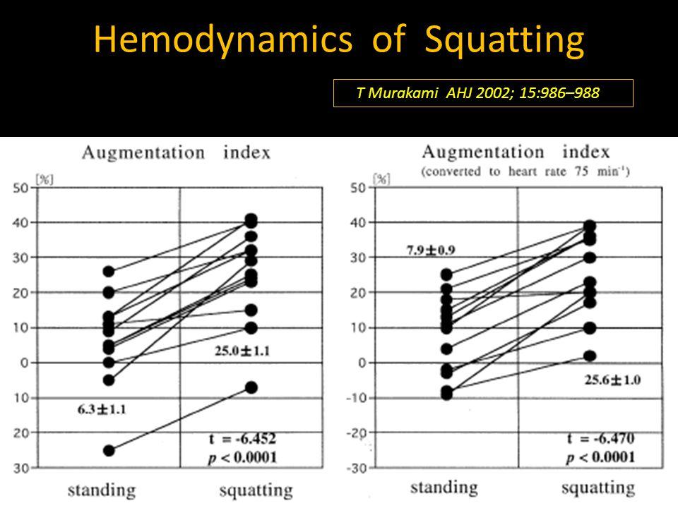 Hemodynamics of Squatting