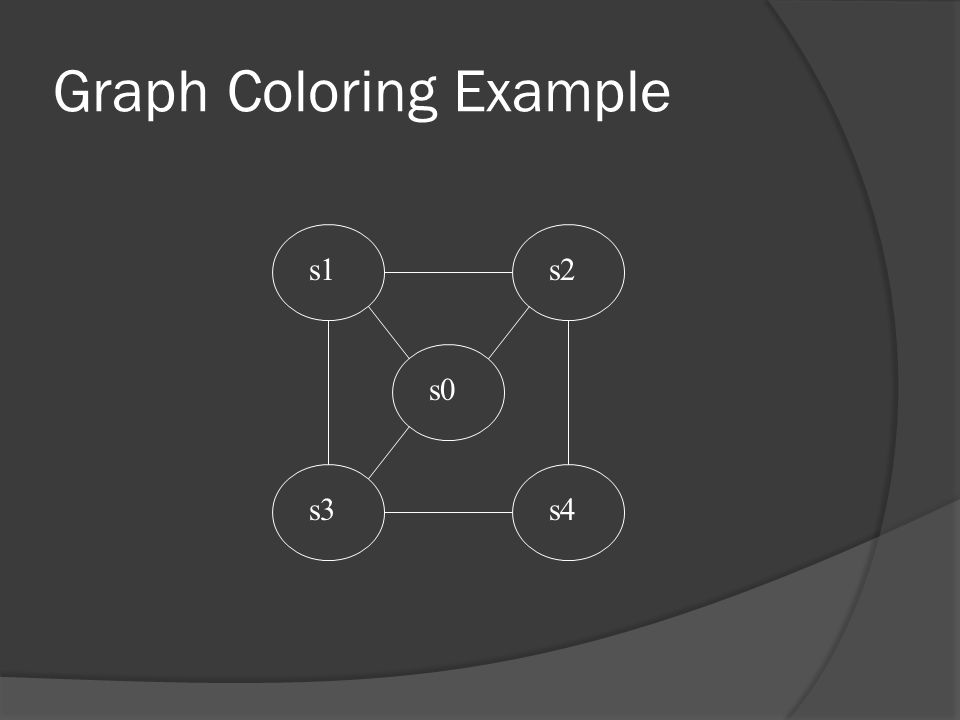 Graph Coloring Example