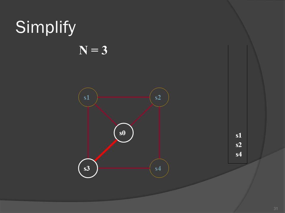 Simplify N = 3 s1 s2 s0 s1 s2 s4 s3 s4