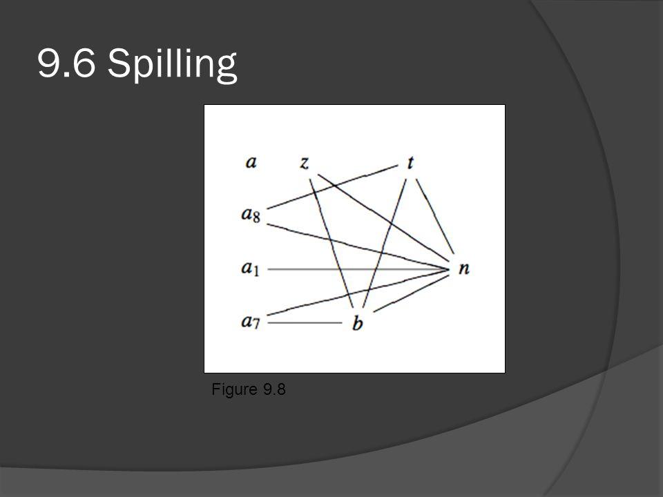 9.6 Spilling Figure 9.8